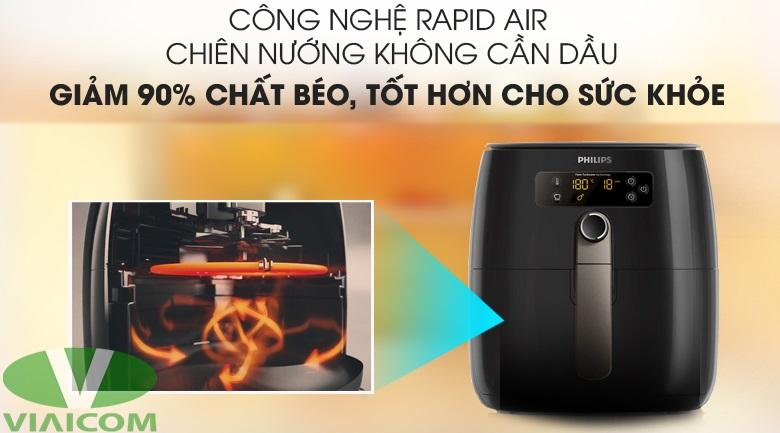 Nồi chiên không dầu Philips HD0745 - Công nghệ Rapid Air