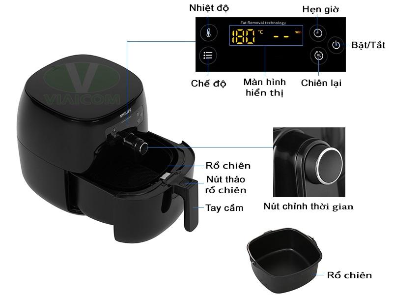Nồi chiên không dầu Philips HD0745 - Cấu tạo